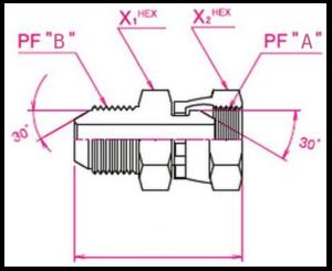 建機用(他)90°エルボホース用アダプター