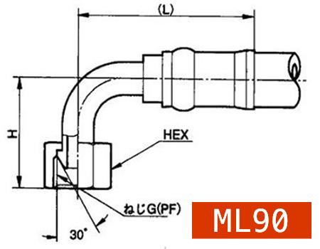 横浜高圧油圧ホース用カプラーML90